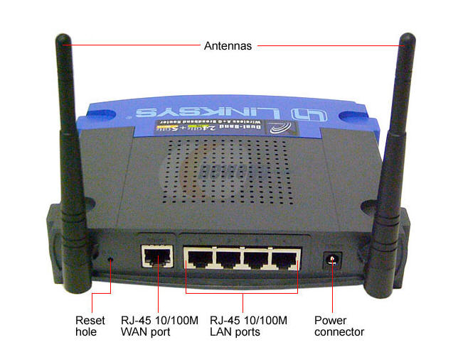 Wired and Wireless Routers